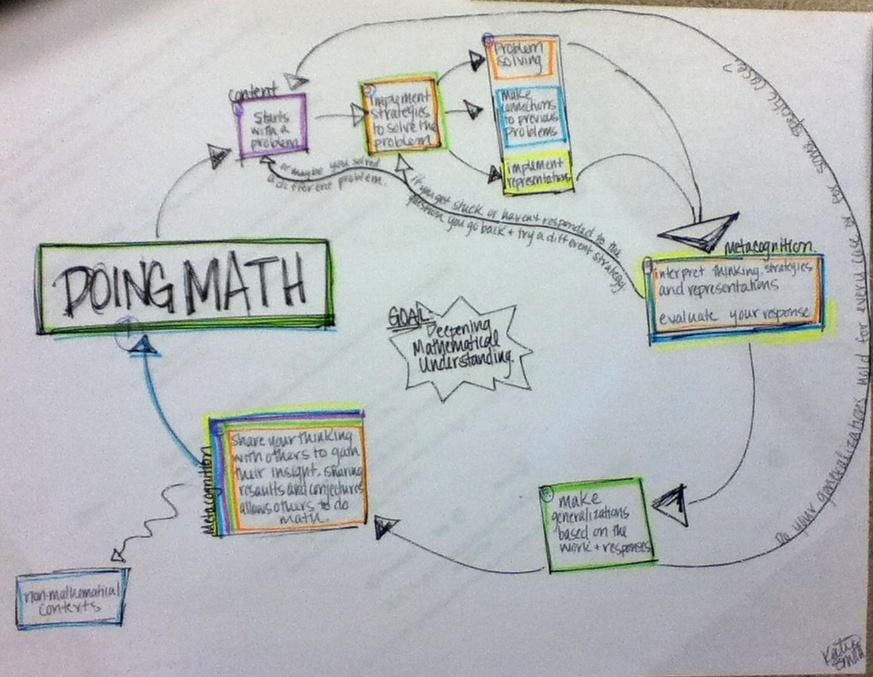 Luxury To Do Math Photo - Math Worksheets - modopol.com