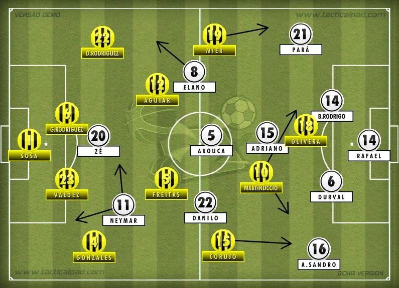Análise tática entre Santos e Peñarol na final da Copa Santander Libertadores 2011