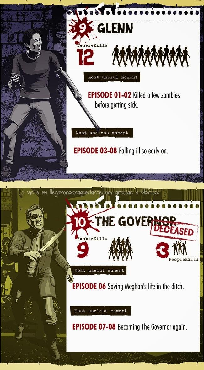 The Walking Dead: Infografía de los personajes con sus momentos y cantidad de zombies asesinados Llegaronparaquedarsecom05