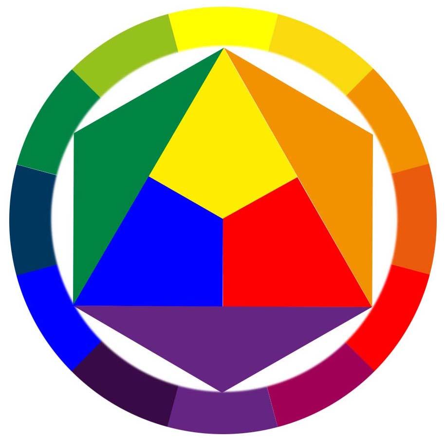hvordan blander man farver