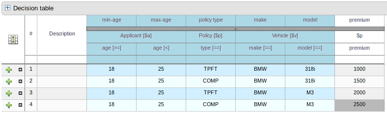 drools & jbpm: guided decision tables - an update