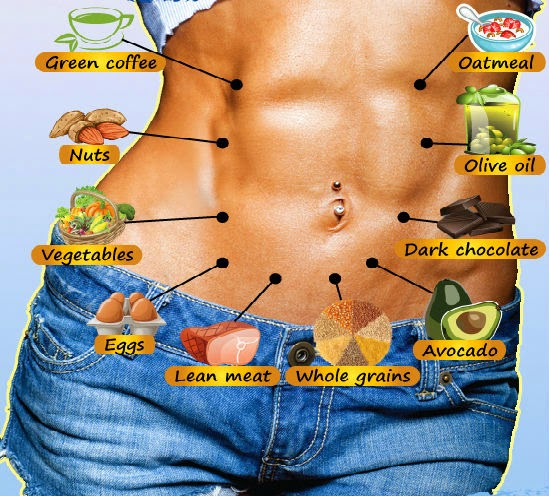 procedure to reduce belly fat