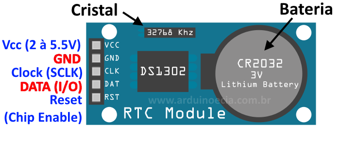 Módulo RTC DS1302 - Pinagem