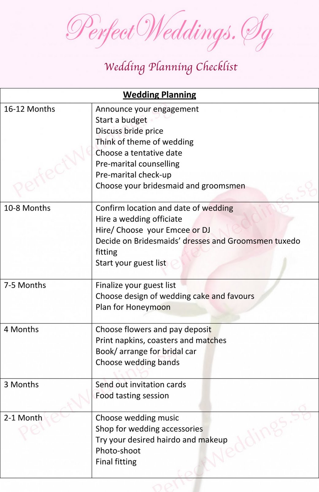 Je t'aime: Wedding Planner Checklist