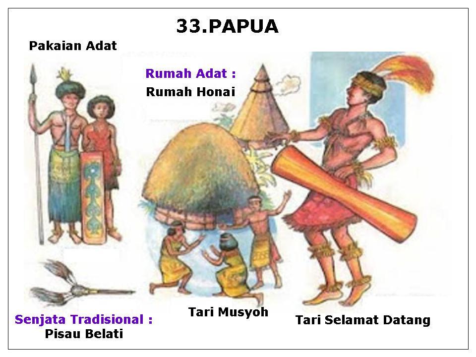 Suku : Sentani, Dani, Amungme, Nimboran, Jagai, Asmat, dan Tobati