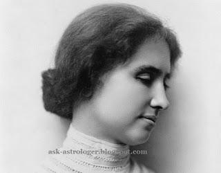 A Complete life story of Hellen Keller- Biography of Hellen Keller