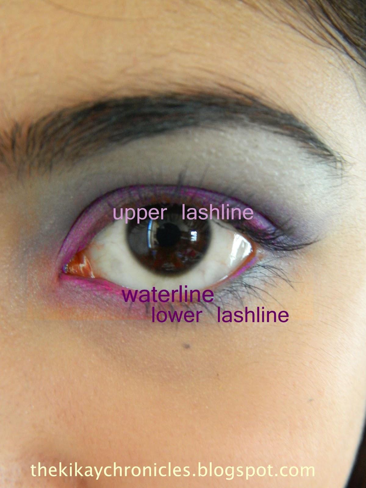 The ChinChin Chronicles: Make Up 101: Anatomy of the Eye