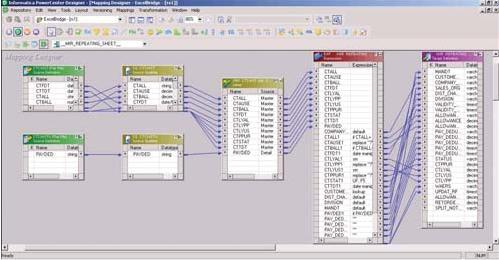Mapping Analyst For Excel In Informatica OBIA - Data mapping document