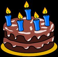 Γενέθλια της καθυστέρησης