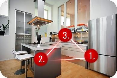 Work Triangle kitchen concepts: the kitchen work triangle