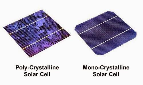 Baterias Industriales Gandia S L Paneles Solares
