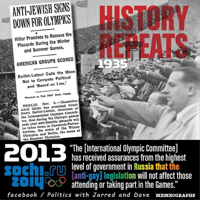 Sochi: History Repeating Itself?