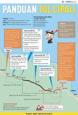 Peta Jalan Tol Cipali 2015