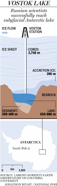 Lake Vostok drilling Latest Photos