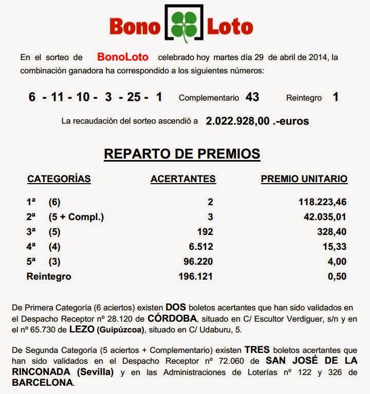 Resultado de la Bonoloto del martes 29 de abril de 2014