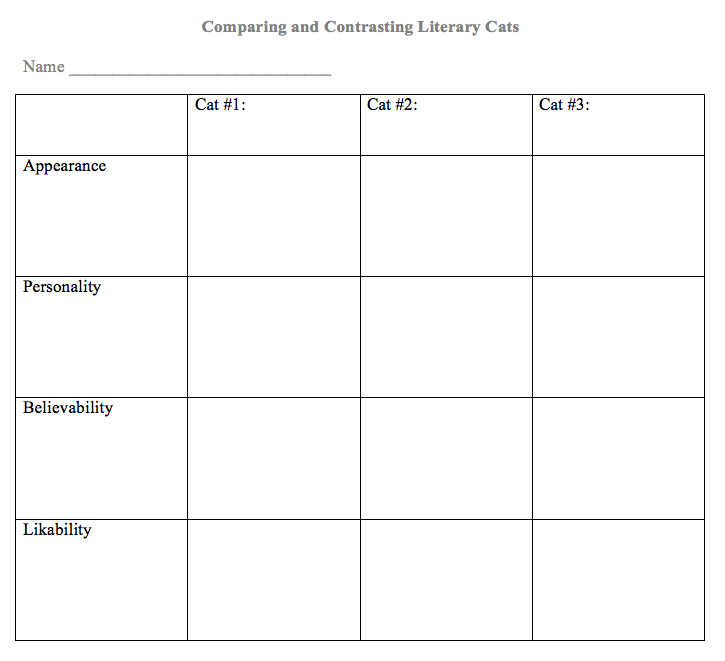 comparison and contrast essay rubric