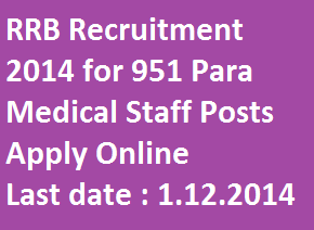 RRB 951 Para Medical Staff Recruitment 2014-Apply Online Application Form at www.indianrailways.gov.in