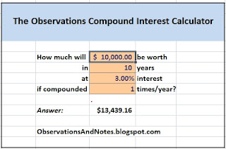 Calculate bond CD value for any number of years at any % interest