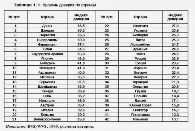 руководство по эксплуатации аттракционов img-1
