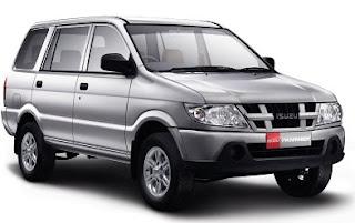 Isuzu Panther Used Car Price List