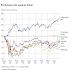 Efectos de la manipulación del tipo de cambio de China en la balanza comercial con Estados Unidos
