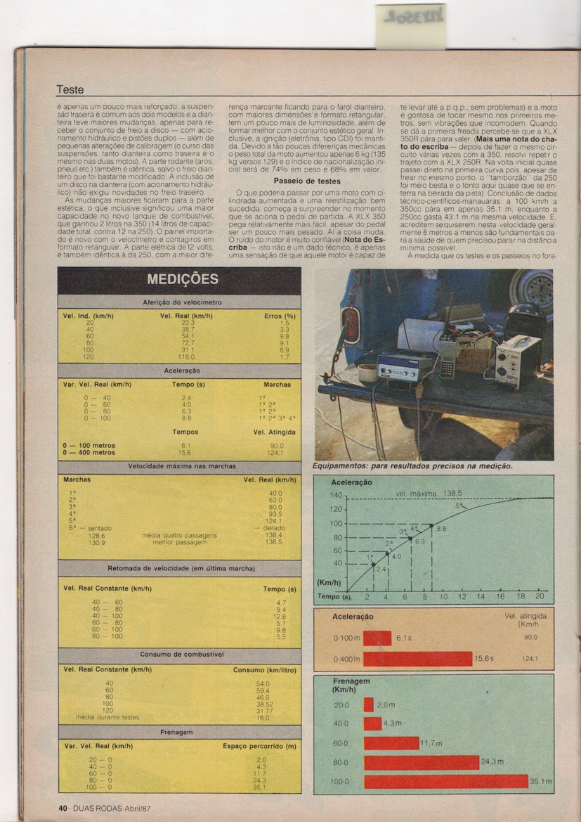 Arquivo%2BEscaneado%2B23 - ARQUIVO: CHEGOU! XLX350R