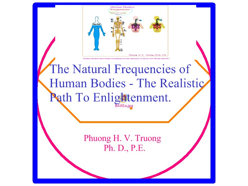 Natural Frequencies of Human Bodies - The Realistic Path To Enlightenment