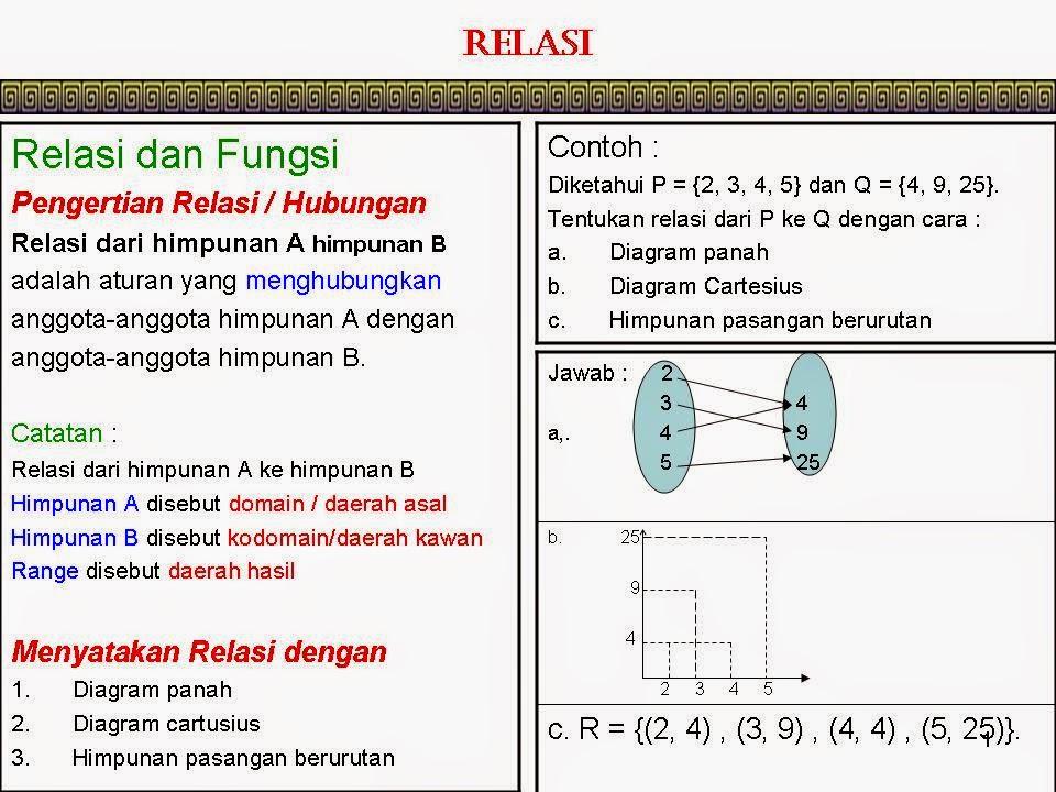 Matriks ccuart Images