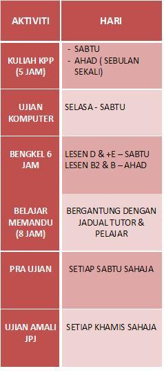 Jadual Aktiviti IMSR