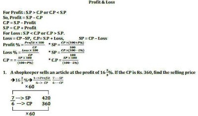 how to calculate profit or loss