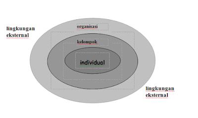 contoh studi kasus perilaku individu dalam organisasi Contoh studi kasus dalam organisasi suksesi kepemimpinan, perusahaan keluarga, manajerial kompetensi isu bisnis yang terjadi terdapat empat permasalahan yang menggunakan fishbone diagram yaitu generasi penerus, pendiri, keluarga dan internal perusahaan.