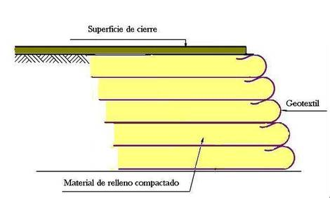 Muro_de_contenci%252525c3%252525b3n_con_geotextil