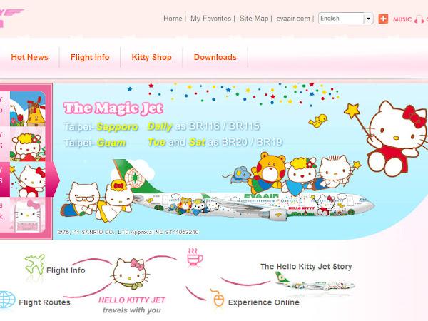 Avião da Hello Kitty