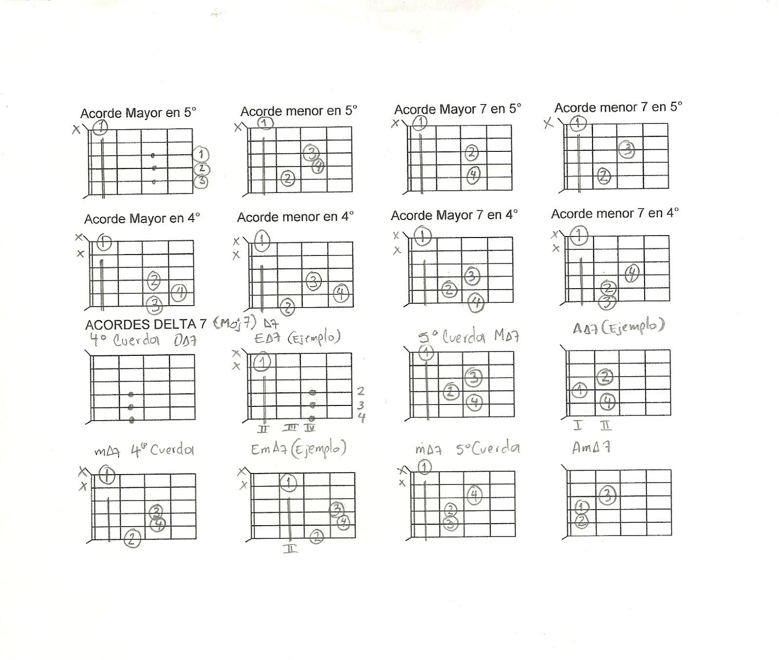 de musica ligera en guitarra: