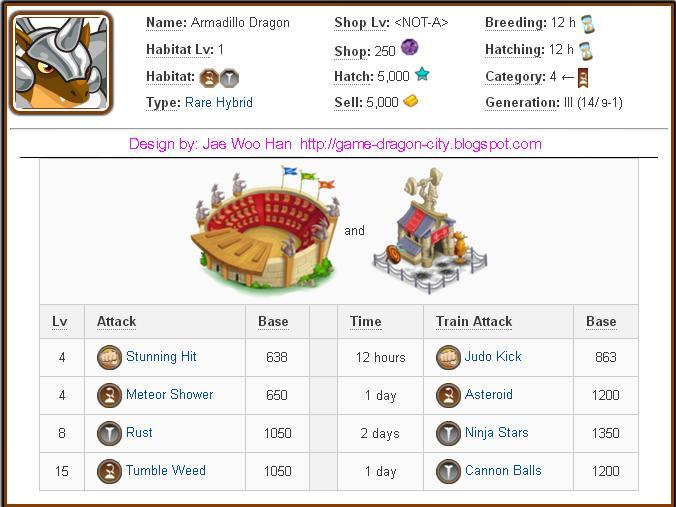 Tổng hợp Damage và Attack các skill của Rare Hybrid Dragon trong game Dragon City 7