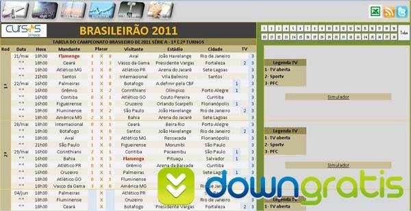 Tabela Brasileirão 2011