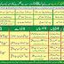 Family of Holy Prophet (PBUH)