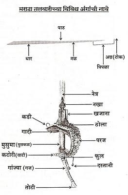 marathi talavar