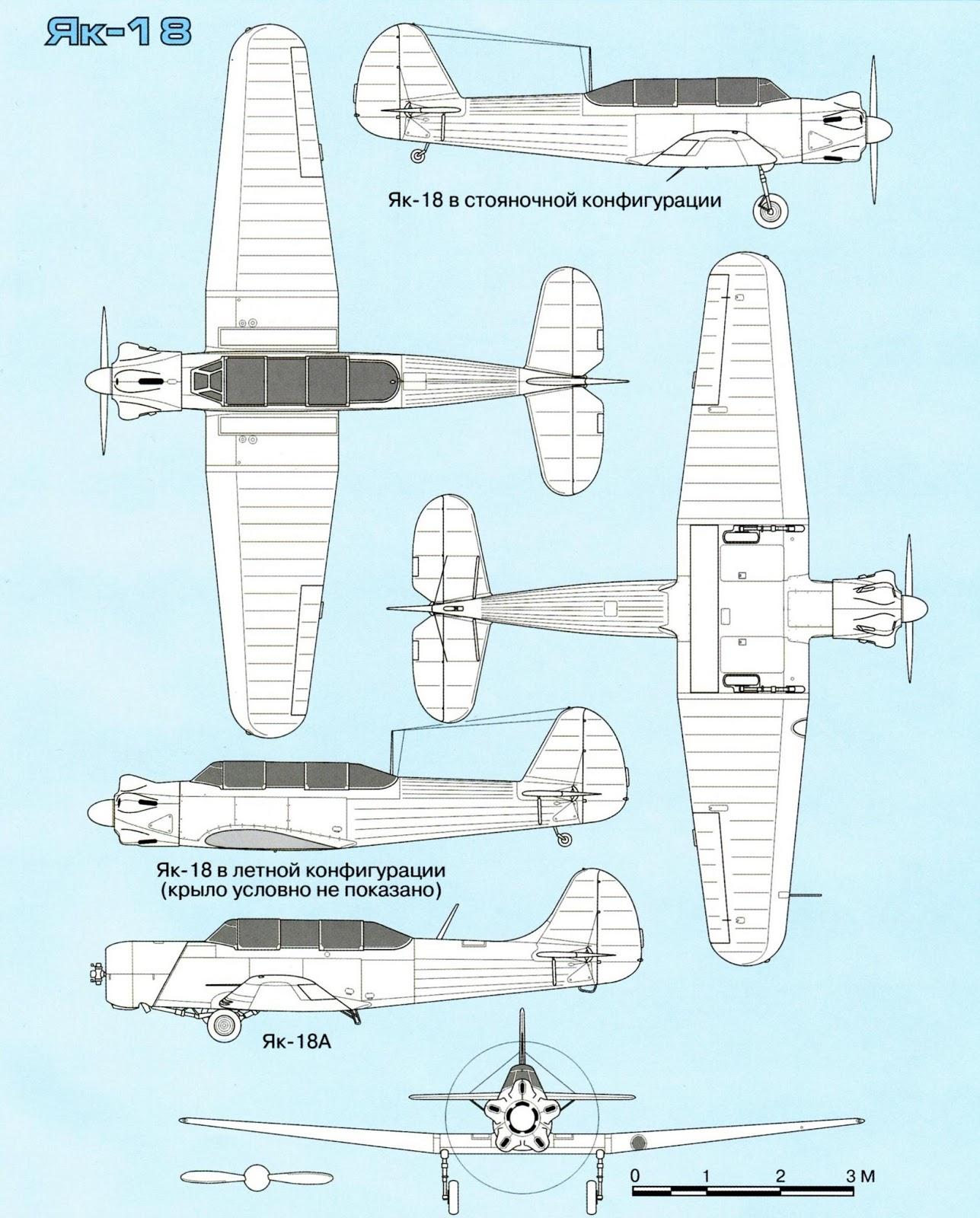 характеристики Як-18