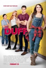 The DUFF (2015)  - Subtitulado