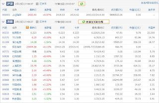 中国株コバンザメ投資ウォッチ銘柄watch20130215
