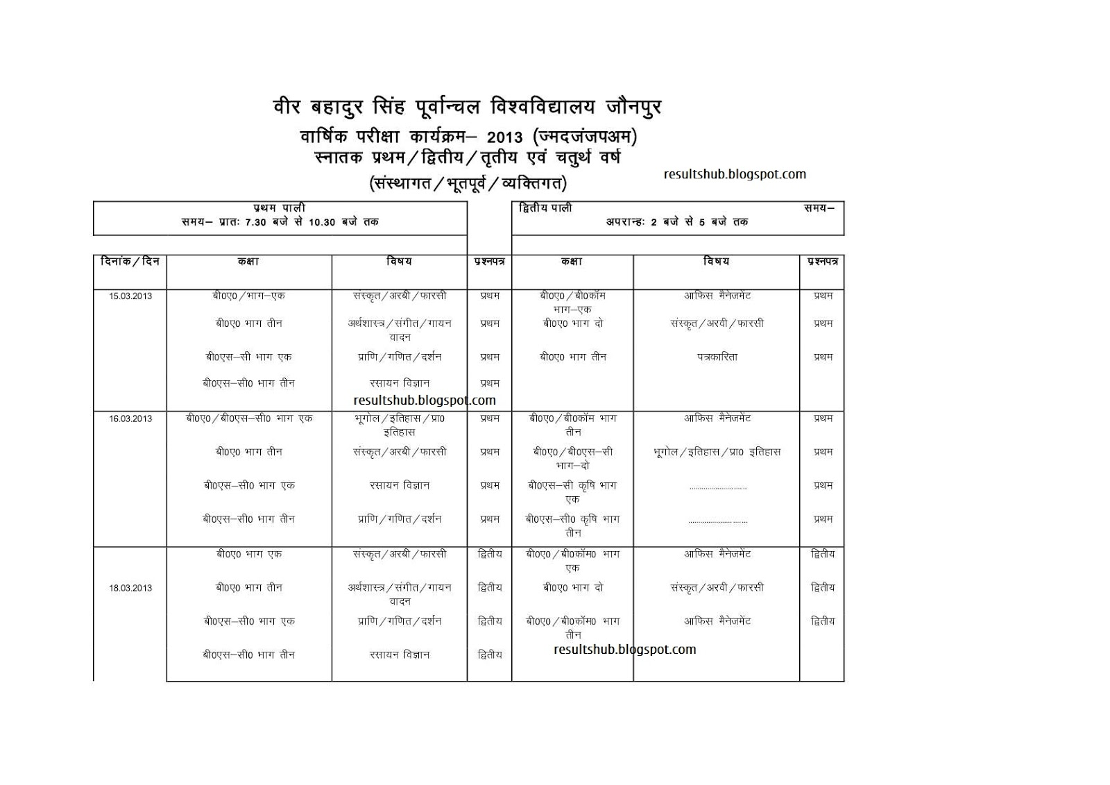 2013 exam timetable download vbspu timetable 2013 ba b com b sc