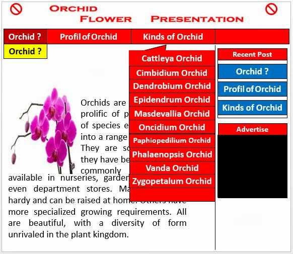 Report Text Tentang Orchid Anggrek