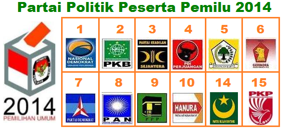 Inilah Hasil Pemilu Legislatif  2014 Kota Bandung