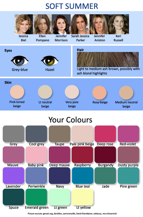 12 Seasonal Palettes 3 Summers Expressing Your Truth Blog