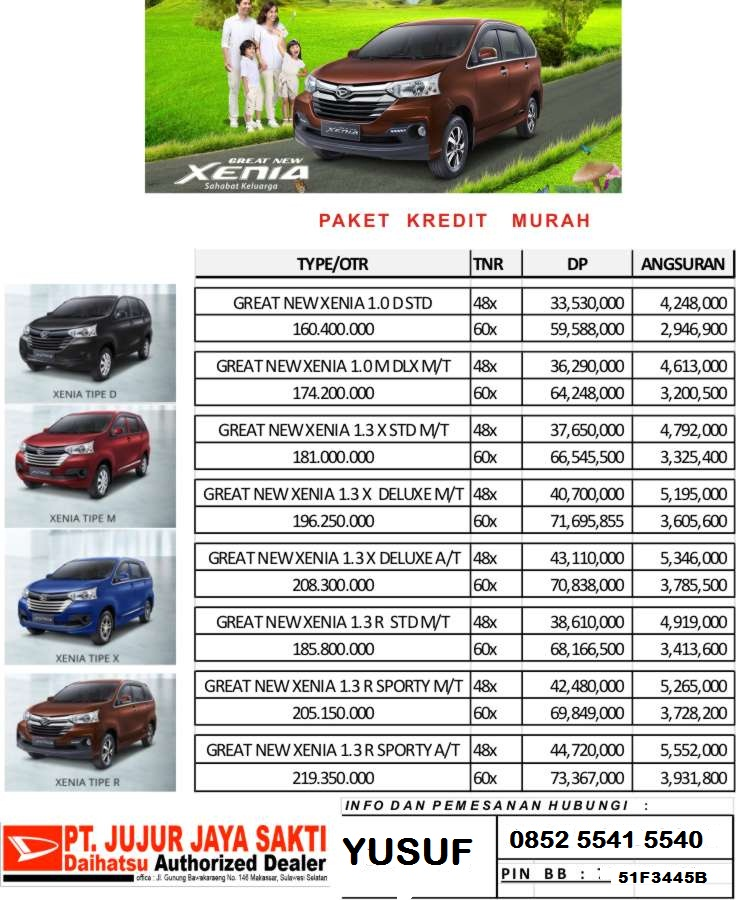 Proses Kredit Yang Cepat Berkas Dibantu Melayani Luar Kota Sulsel Bar Promo Paket Kredit Daihatsu Great New Xenia