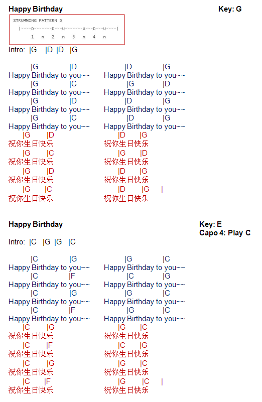 TalkingChord.com: Anonymous - Happy Birthday (Chords)
