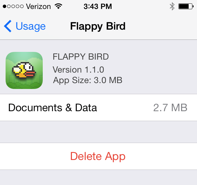 Flappy Bird iPhone Usage