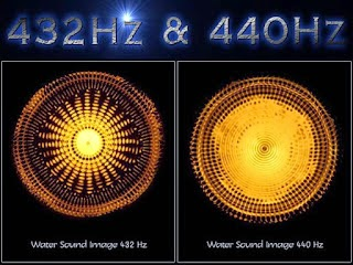 440hz Music - Conspiracy To Detune Us From Natural 432Hz Harmonics?
