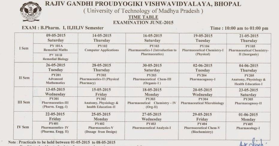Rgpv b pharmacy 4th sem exam time table 2015 rgpv for Rtmnu time table 4th sem